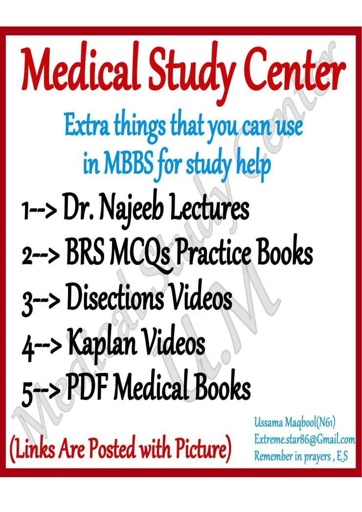 Index Of Najeeb Lectures